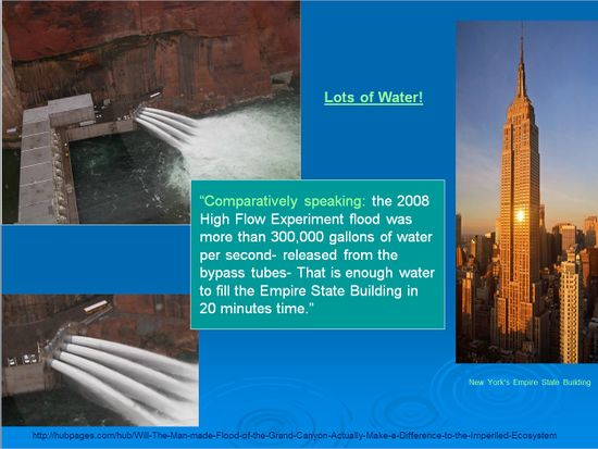 2008 Flood- Empire State Building -Trivia.jpg